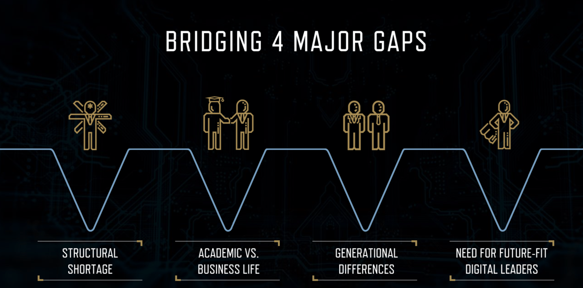 Bridging the generation gap in your workplace